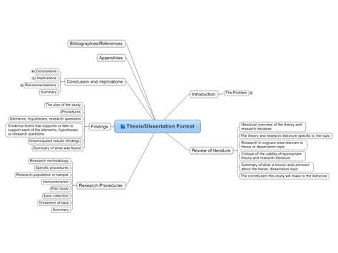 Literature Map Dissertation by Thesis Dissertation Format Mind Map Biggerplate