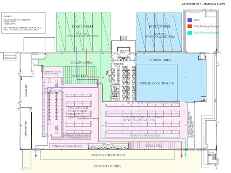warehouse layout planning logistics consulting bps global group logistics