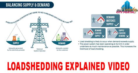 What Is Load Shedding In Power System by Eskom Loadshedding Explained Kimberley City Info