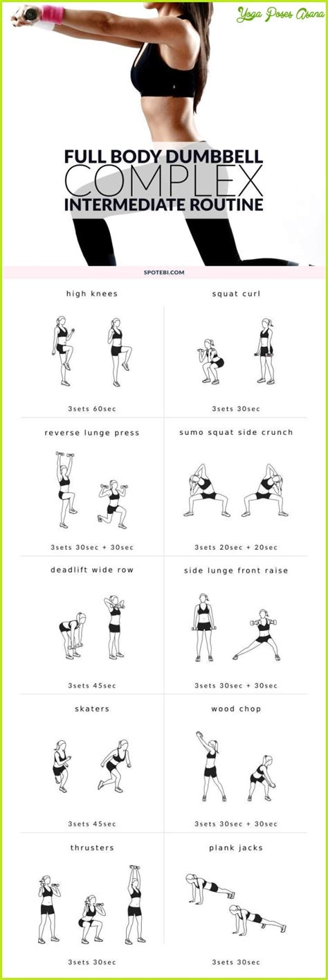 full body dumbbell workout no bench best full body dumbbell exercises yoga poses asana