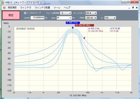 49u 7mhz 7 Mhz 7mhz 7 Mhz 7 Mhz Hosonic 7000mhz 7000mhz dds vfoを使った7mhz cwトランシーバーの製作 henteko org