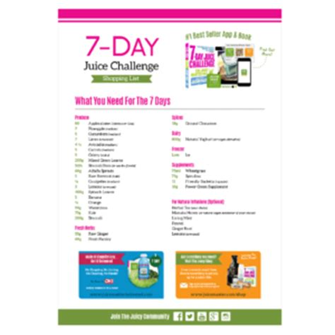 Juice Master 3 Day Detox Shopping List by 7 Day Juice Challenge The Juice Master Diet A3 Wall