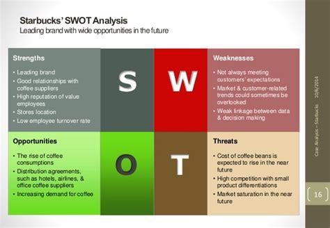 swot analysis starbucks essay example term paper academic writing