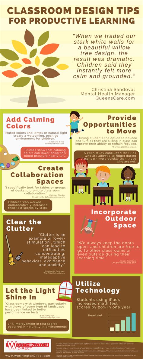 classroom layout affects learning worthington direct releases experts piece on how classroom