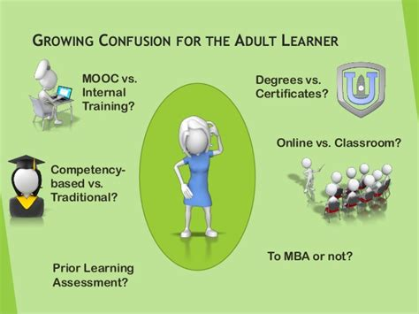 Mba Vs Traditional by Knoitall Education Advising Webinar