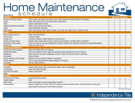 home maintenance schedule home