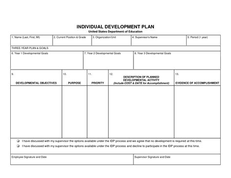 individual plan template personal individual development plan template word search