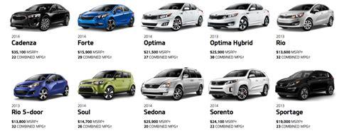 all kia car models kia