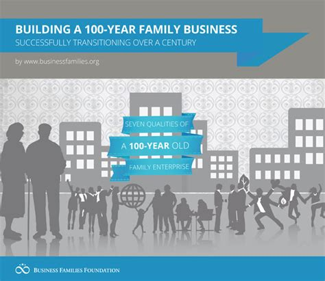 What Is Mba In Family Business by Business Families Foundation Inspiring Families And