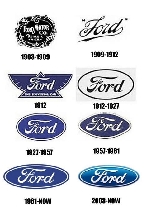 ford group car manufacturers logos then and now auto transport