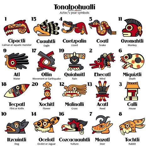 Calendario Azteca Project Tonalpohualli Aztec Calendar Symbols On Behance