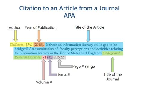 how to reference a picture from a book referencing other resources apa citation guide