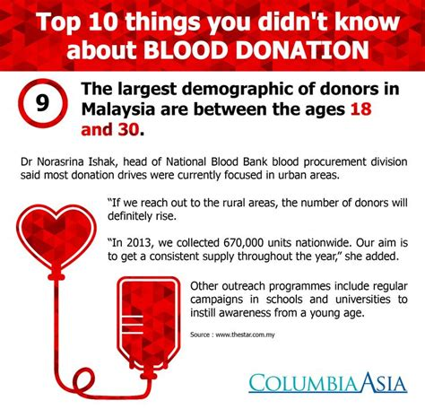 7 Reasons To Donate Blood by 20 Best Blood Donation Images On Blood