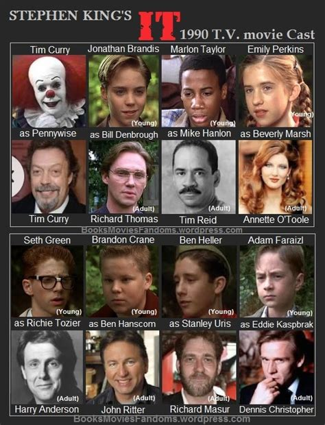 film it original cast stephen king s it 2017 cast pictures to pin on pinterest