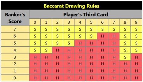 banco winning numbers how to win at baccarat winning baccarat tips casinority
