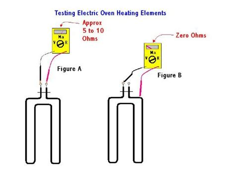 oven element wiring diagram oven element wire colours