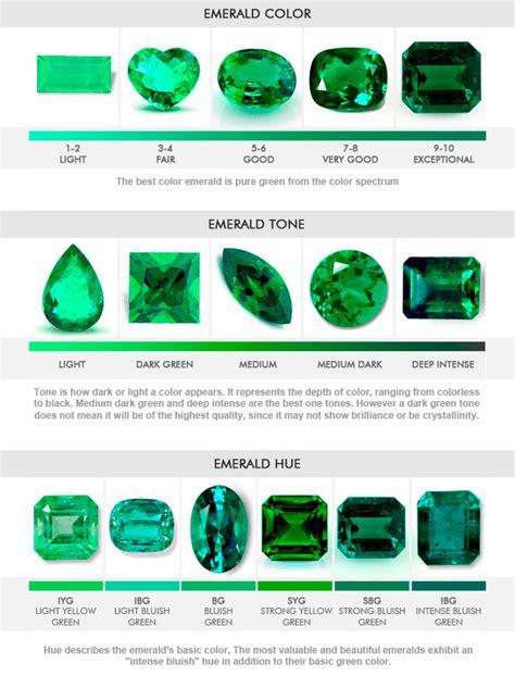 color emerald green jem boxx