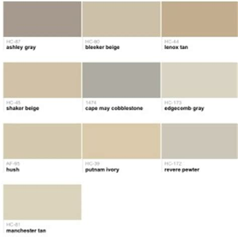 most popular sherwin williams beige colors