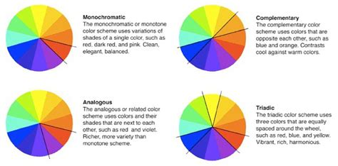 different color schemes different types of colors and their meanings