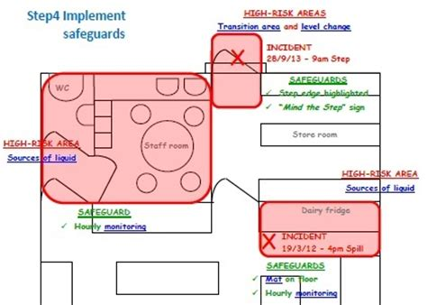 Evacuation Floor Plan Template high risk areas health and safety authority