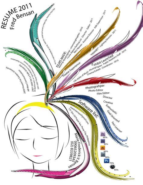 creatively designed resume designs best creative resume design infographics