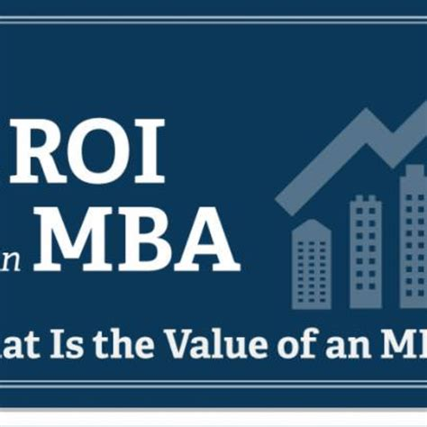 Roi On Executive Mba by Content Marketing Visual Content That Reach Larger