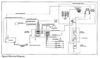 rv power converter wiring diagram rv wiring diagram images