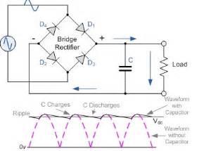 how does a full wave bridge rectifier work quora