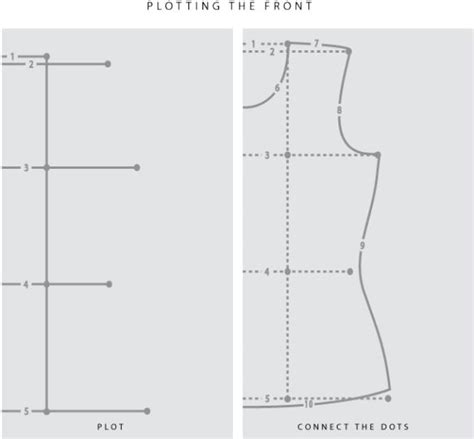 teach yourself pattern drafting stretch yourself basic fitted tee plotting front1 drafting