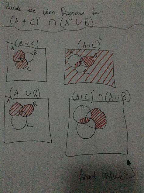 discrete mathematics is my 3 circle venn diagram discrete mathematics is my 3 circle venn diagram for