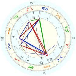 eddie van halen natal chart eddie van halen horoscope for birth date 26 january 1955
