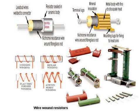 wire wound resistor values types of resistors fixed resistors ingenuitydias