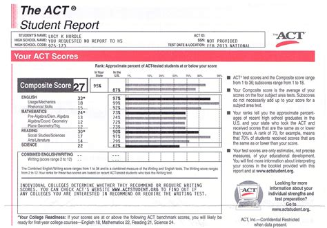 act section scores image gallery act 33