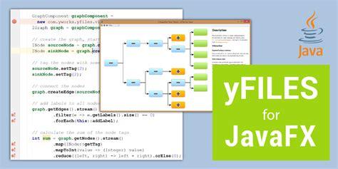 javafx manual layout yfiles for javafx javafx diagramming library
