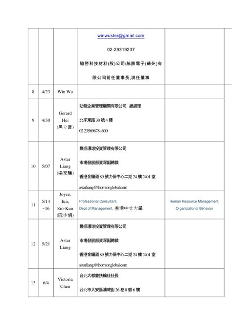 Slp With Mba by Speech Plan Schedule Mba 專題演講計畫表