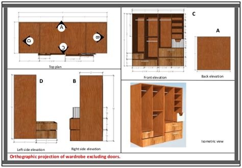 Plan Your Wardrobe by Bhavika Goyal B Sc Interior Design Wardrobe Planning Work