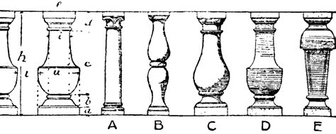 Banister Definition Baluster Wiktionary