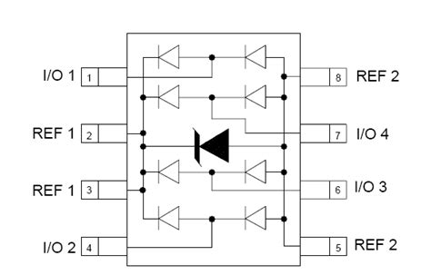 semtech tvs diode application note 28 images jan1n6638us semtech mouser srda3 3 4 railcl