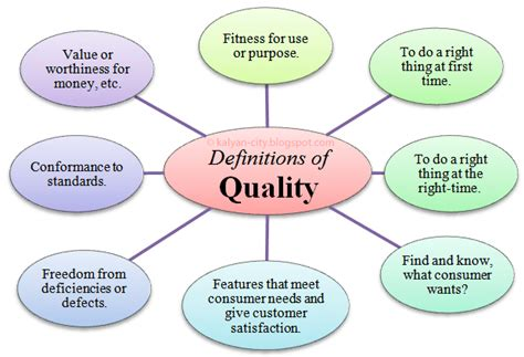 Design Department Definition | what does quality mean pro qc international