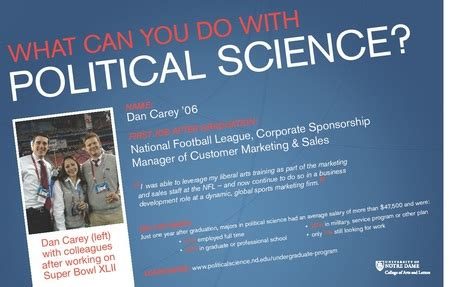 Mba Political Science Undergrad what can you do with political science department of