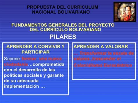 Modelo Curricular Bolivariano Curr 237 Culum Sensibilizaci 243 N Actualidad Educativa Junio 2009