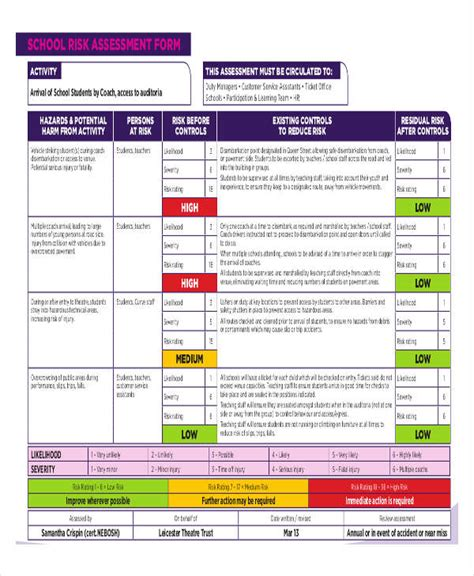 activity risk assessment template 22 risk assessment forms in pdf free premium templates