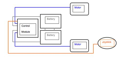 electric wheelchair wiring diagram electric recliner