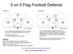 5 on 5 flag football defense diagram