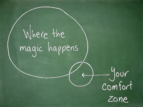Where The Magic Happens Your Comfort Zone by Cobrinha Is About Taking Riskscobrinha