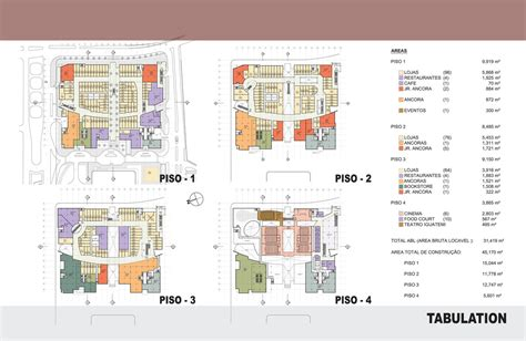 mixed use floor plans iguatemi mixed use complex ignacio gonzalez archinect