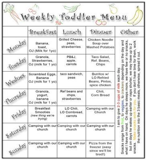 dinner menus for 12 25 best ideas about toddler meal plans on