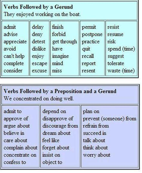 verb pattern learn 73 best images about verbs patterns on pinterest english