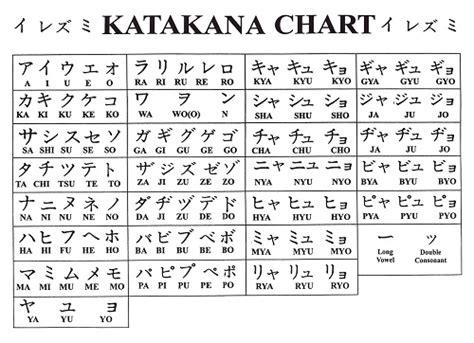 imagenes de idioma japonés el idioma japon 233 s