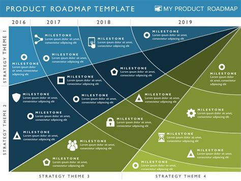 Four Phase Product Strategy Timeline Roadmap Powerpoint Template Strategic Roadmap Template Powerpoint